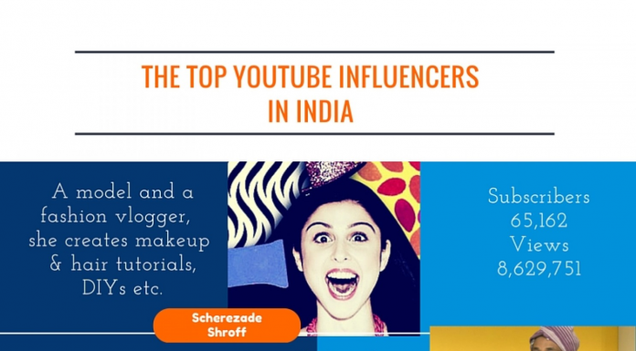 Youtube social media influencers in india